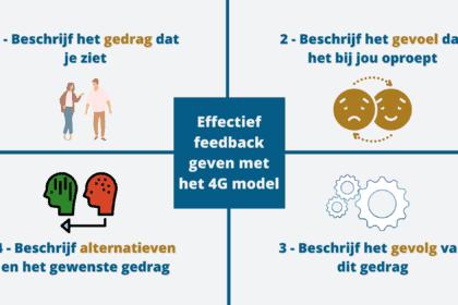 Effectief feedback geven met het 4G model De Nieuwe Leider